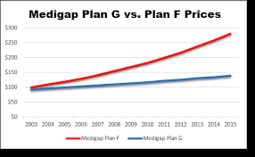 plan f vs plan g premiums