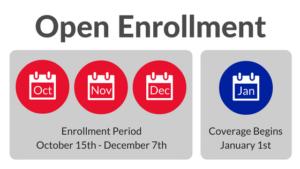medicare supplement open enrollment