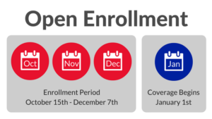 When Is Medicare Supplement Open Enrollment 65medicare Org